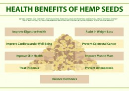 What are the side effects of hemp seeds?
